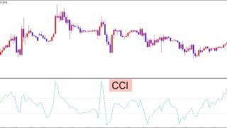 FXで「CCI」を使った効率良い取引方法!