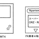 FXトレーダーへの第1歩!MT4と取引口座を準備しよう(・∀・)