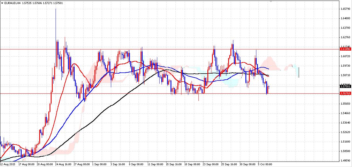 EURAUDボックス1006