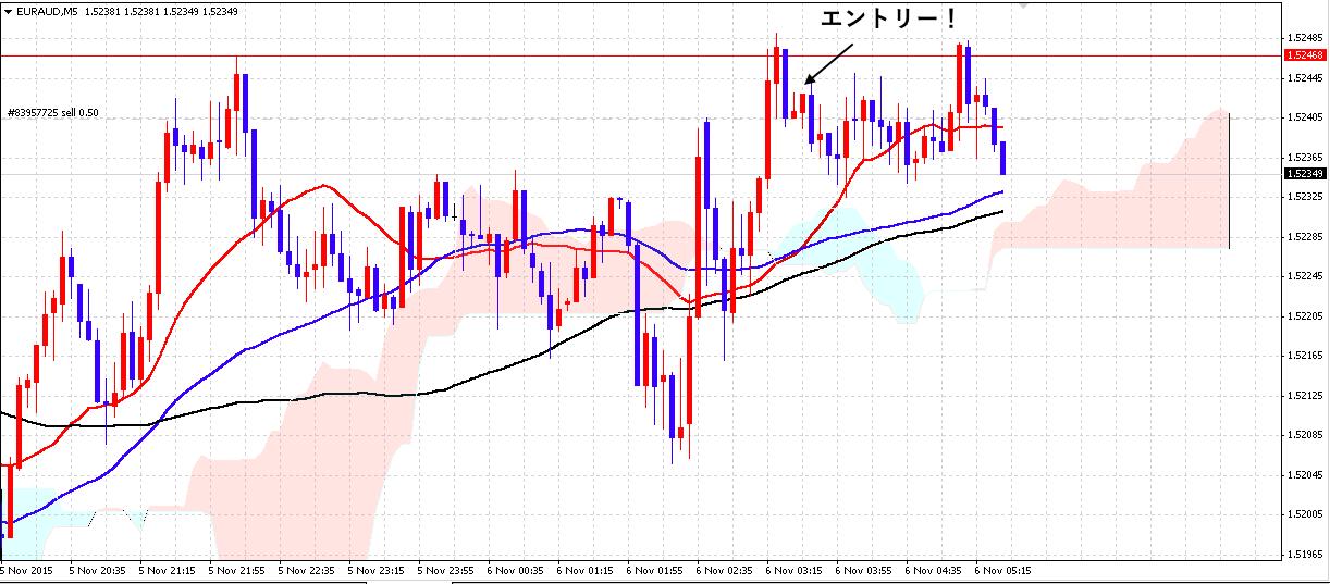 FX 116 EUR