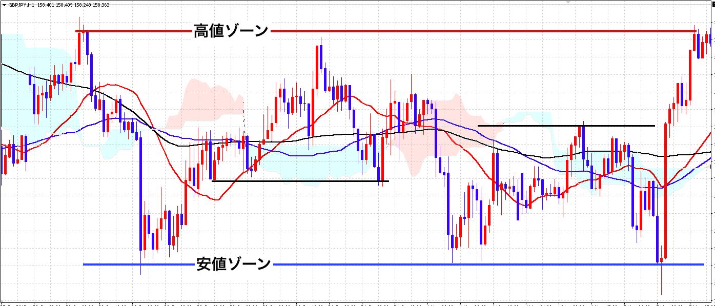 FX_box_1
