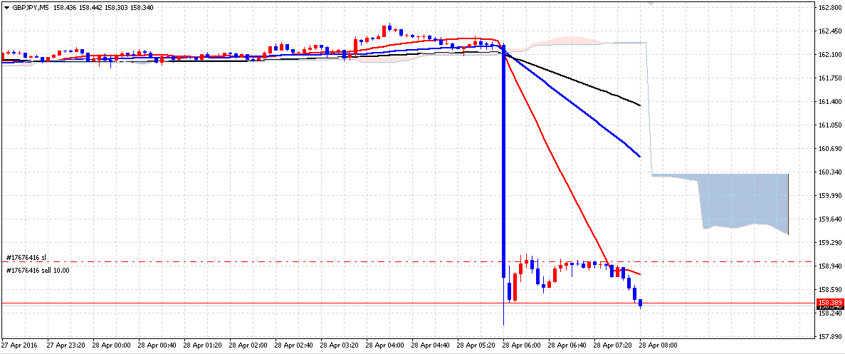 ea_gbpjpy_5m_4