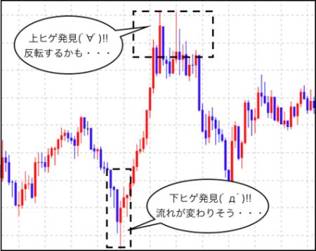 chart_hige