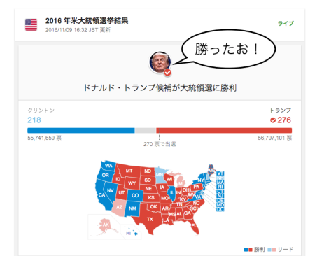 usd_president_vote