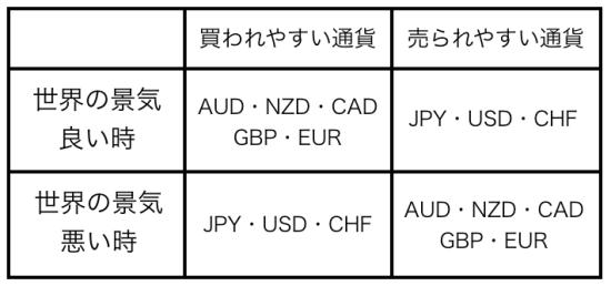 economy_ table