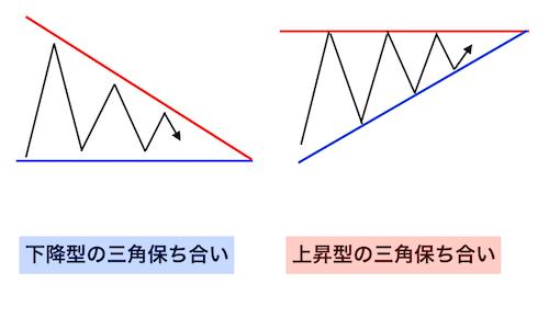sannkaku_2