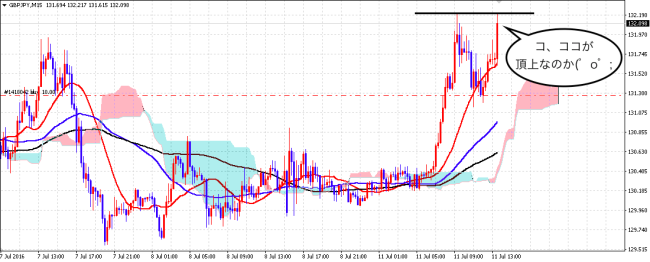 GBPJPY_m15_ea4