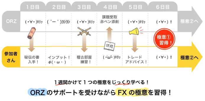 fxdouzyo_schedule