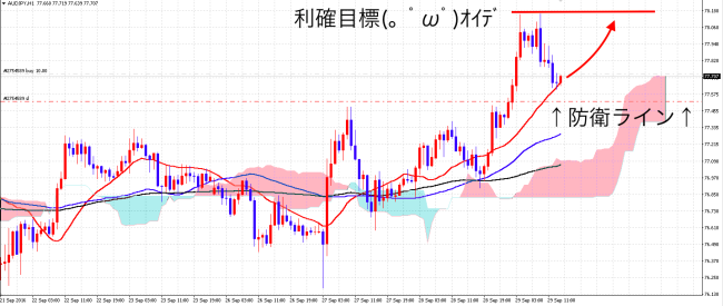 audjpy_1h_after