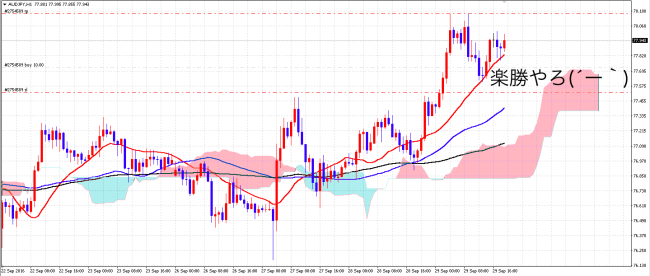 audjpy_1h_after2