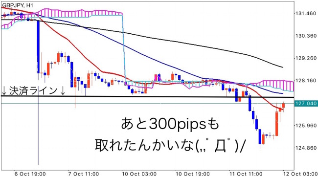 gbpjpy_1h_after