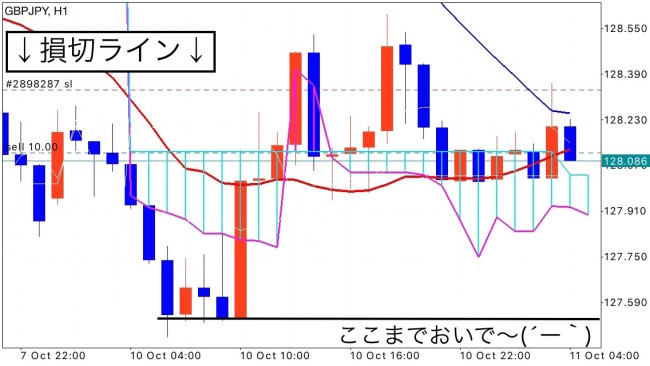 gbpjpy_1h_ea