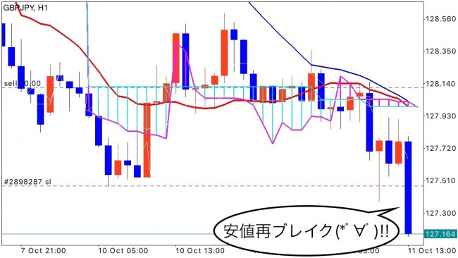 gbpjpy_1h_ea3