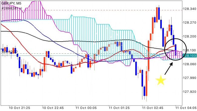 gbpjpy_5m_ea