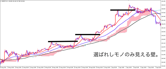 gbpjpy_two