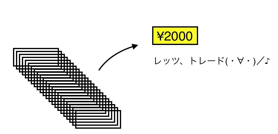 資金_2000円分_トレード