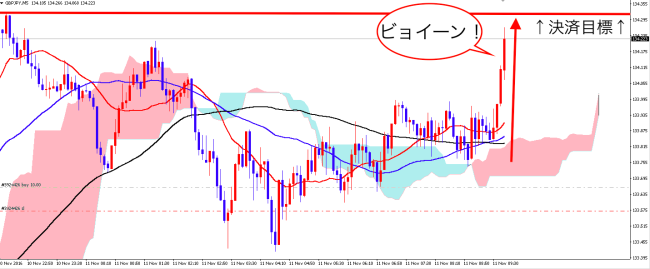 gbpjpy_1111_m5a1