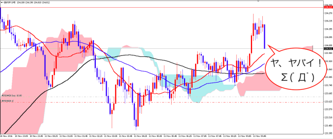 gbpjpy_1111_m5a2
