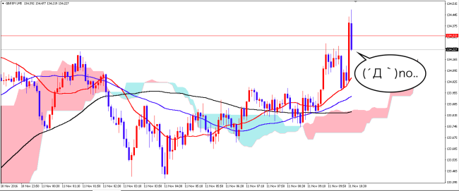 gbpjpy__1111_m5_after