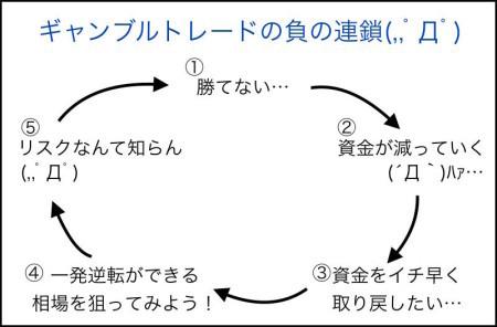 trade_negative_chain