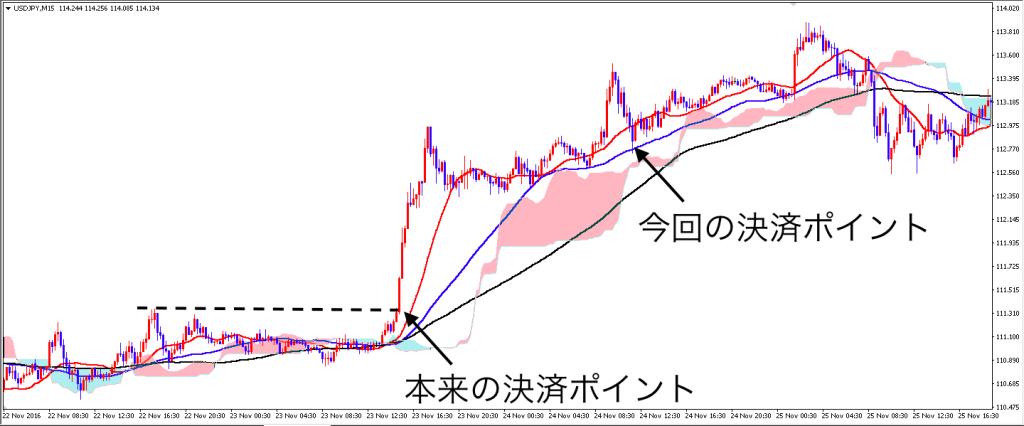 ドル円の決済画面