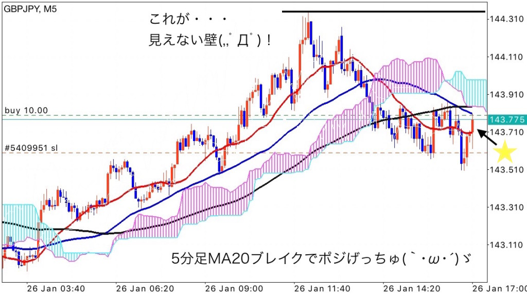 gbpjpy_0127_5m_ea1