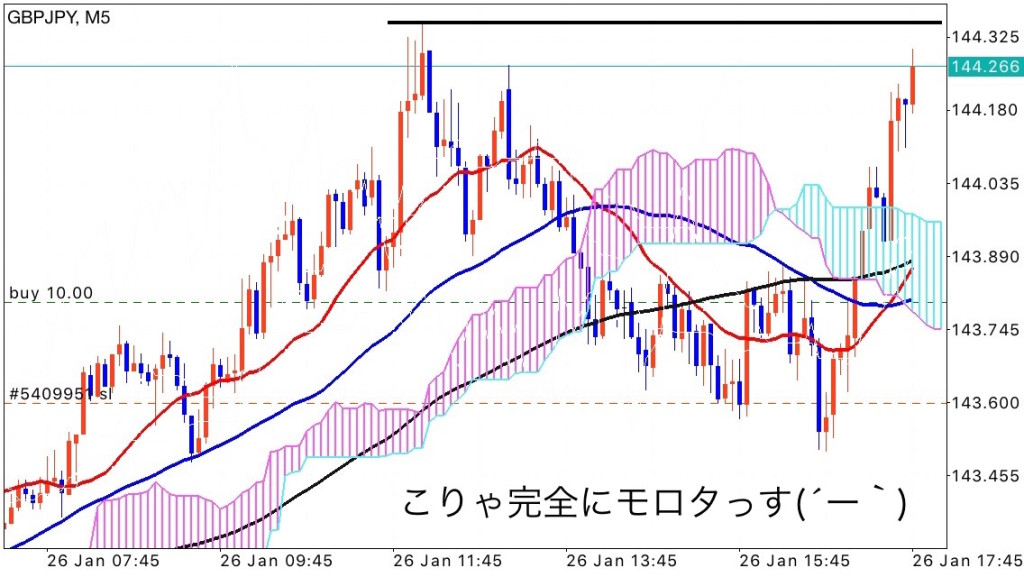 gbpjpy_0127_5m_ea2