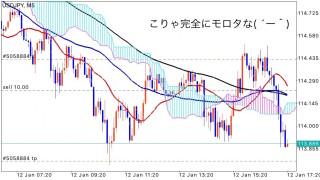 ドル円の短期狙いで45pipsモロタ(´ー`)…はずが幻に終わる。