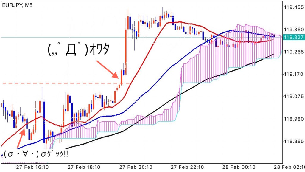 0228_eurjpy_m5_mobile