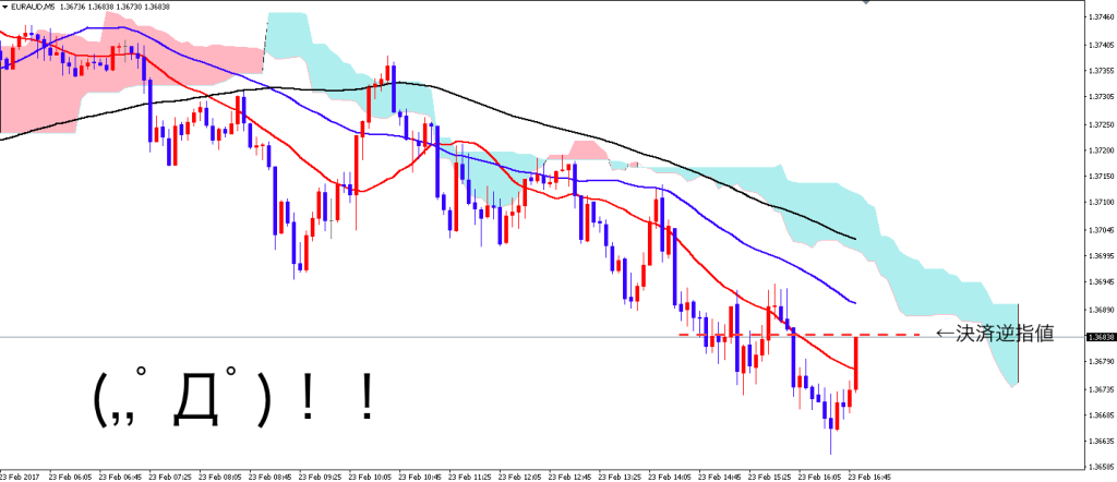 euraud_0223_m5_after