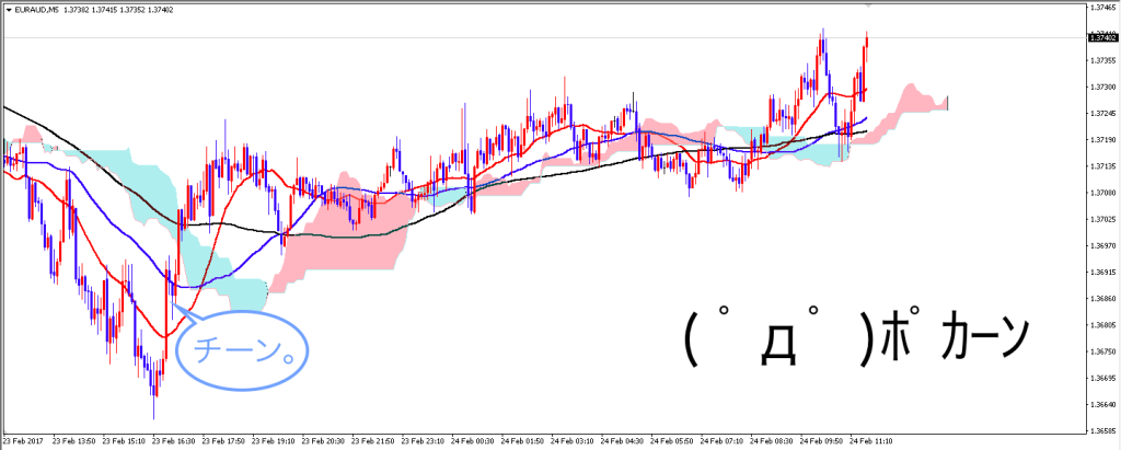euraud_0224_m5_after