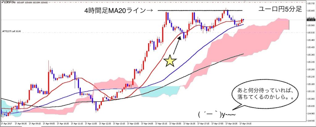 eurjpy_m5_after_0418