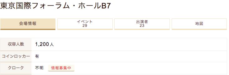 国際フォーラム・B7