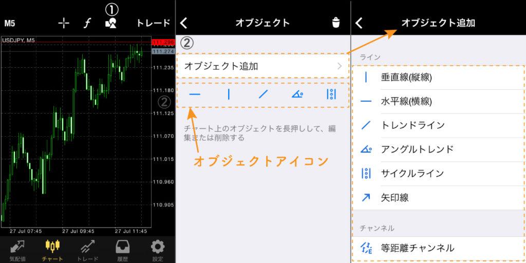 スマホMT4のオブジェクト設定画面