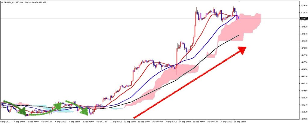 0919_gbpjpy_h1_20zi