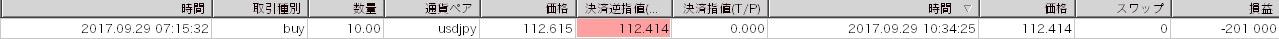 0929_ドル円_結果