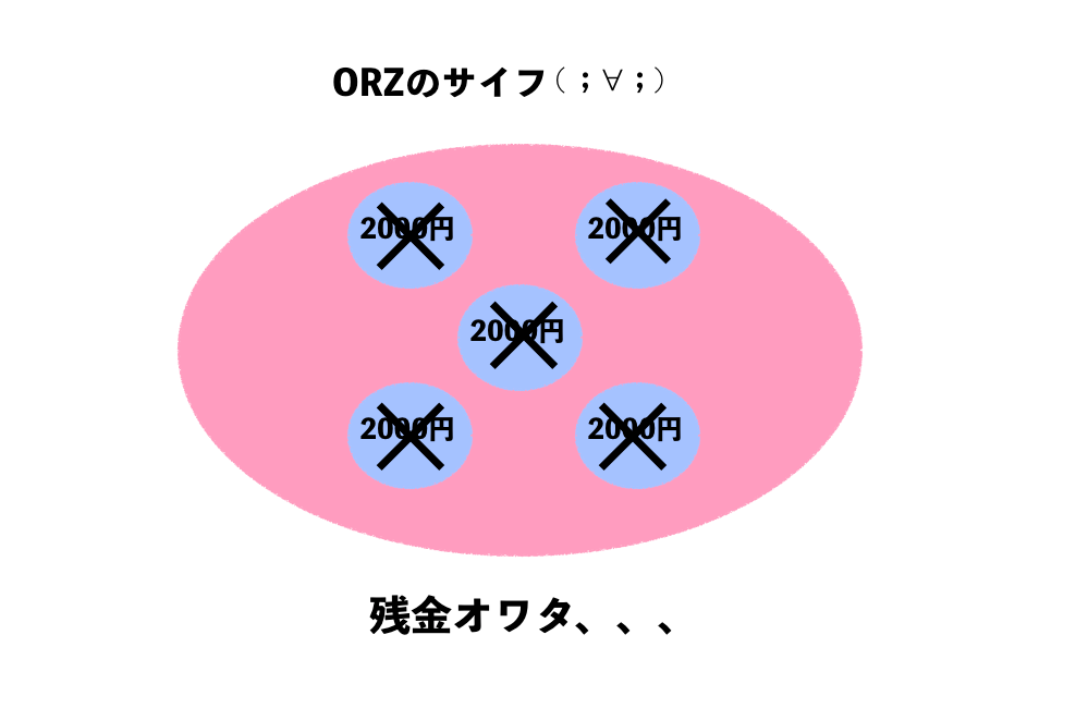 ORZの財布2