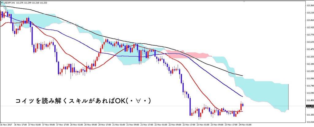 ドル円のイメージ画像