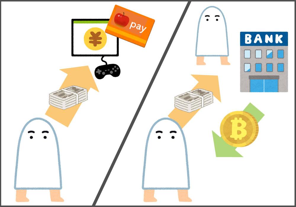 ベームコイン、アップルペイとビットコインの違いを説明