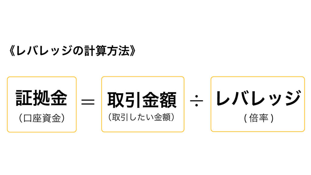 レバレッジの計算方法