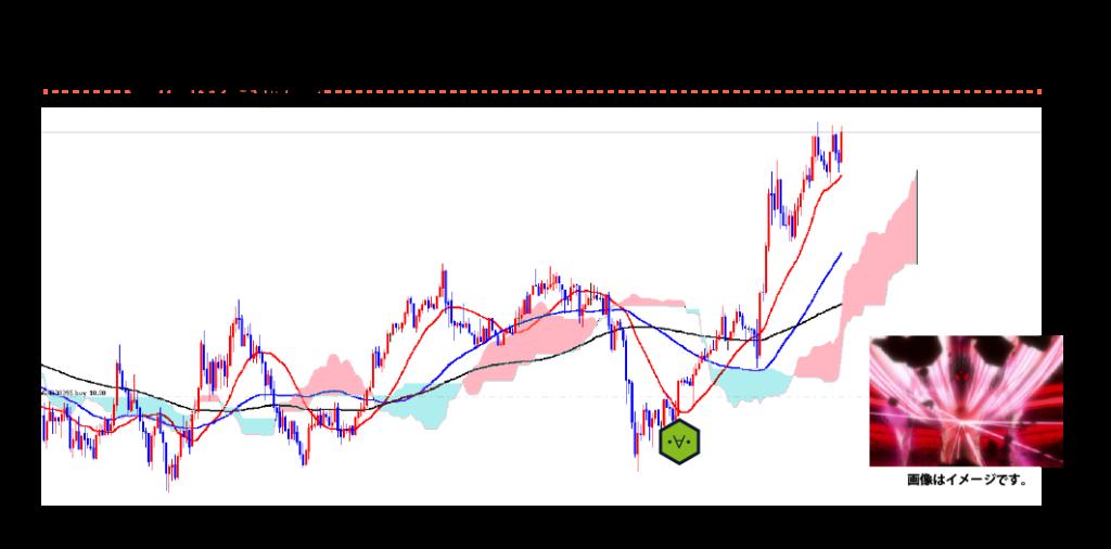 ドル円の覚醒