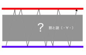 レンジ編・ORZのFXトレード解説ページ