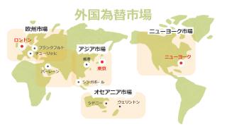 外国為替市場の取引時間帯の特徴とトレード戦略への活用法