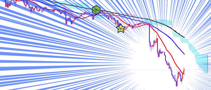 豪ドル円100pips下落