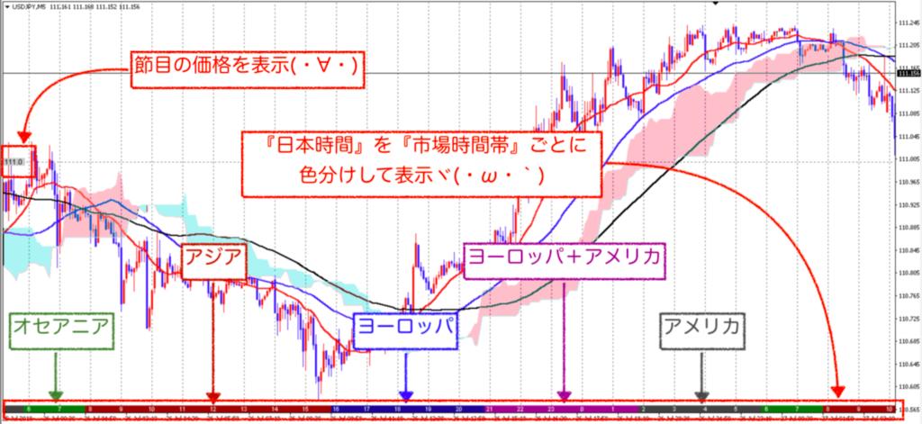 「日本時間表示ツール」のデフォルト設定画面