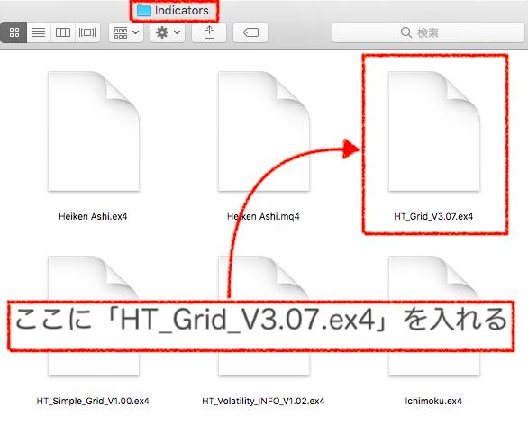「Indicators」フォルダに「HT_Grid_V3.07.ex4」を入れる