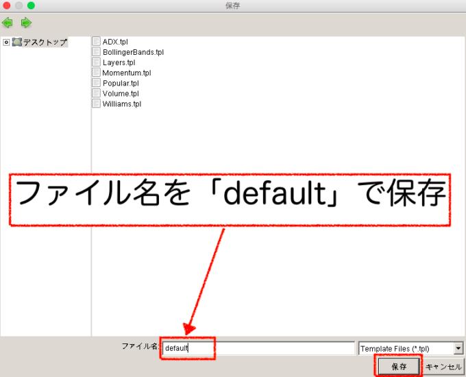 チャート画面のデフォルト設定方法