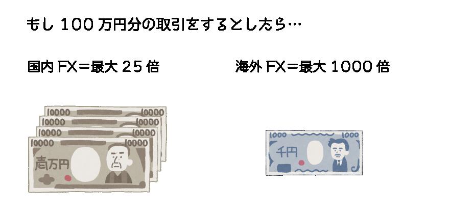 国内と海外FX業者のレバレッジの違い