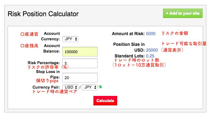 リスクポジション計算ツール