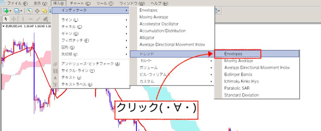 エンベロープをチャート画面に表示